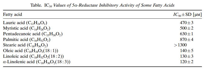 5-ar inhibition FFA.png